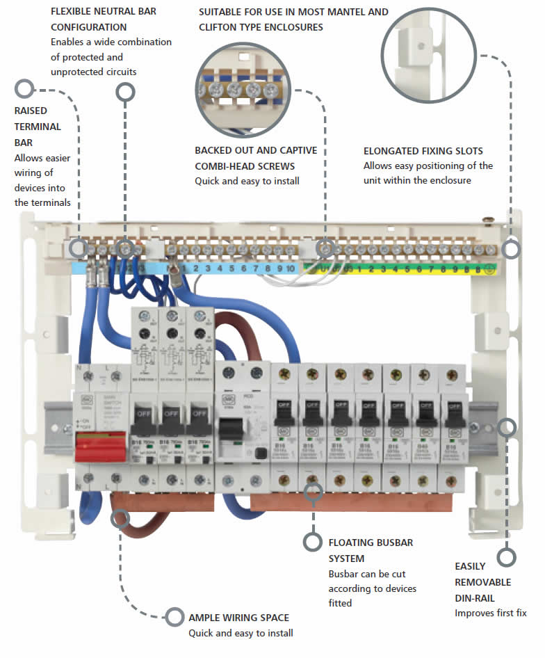 skelboard rcbo consumer unit wiring diagram how does an rcbo work \u2022 wiring wiring a garage consumer unit diagram at bakdesigns.co